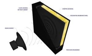 GIK-Acoustics-Scopus-Trap-cross-section